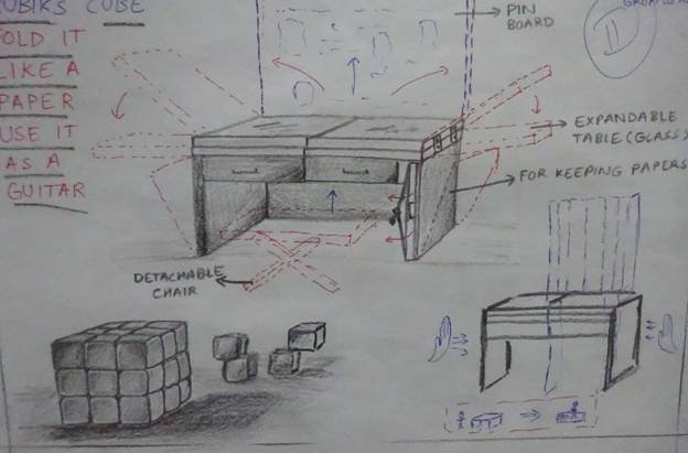 Top Architecture college in Haryana